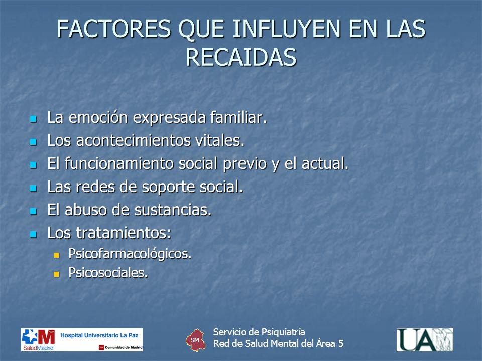 FACTORES QUE INFLUYEN EN LAS RECAIDAS