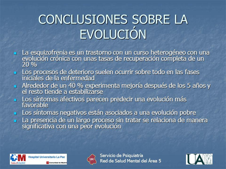 CONCLUSIONES SOBRE LA EVOLUCIÓN