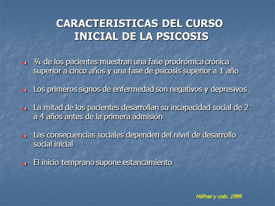 CARACTERISTICAS DEL CURSO INICIAL DE LA PSICOSIS