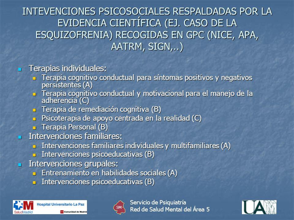 INTEVENCIONES PSICOSOCIALES RESPALDADAS POR LA EVIDENCIA CIENTÍFICA (EJ. CASO DE LA ESQUIZOFRENIA) RECOGIDAS EN GPC (NICE, APA, AATRM, SIGN,..)