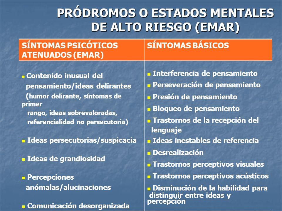 PRÓDROMOS O ESTADOS MENTALES DE ALTO RIESGO (EMAR)