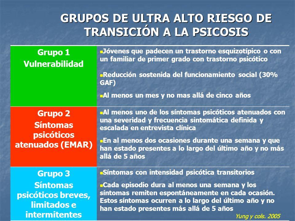 GRUPOS DE ULTRA ALTO RIESGO DE TRANSICIÓN A LA PSICOSIS
