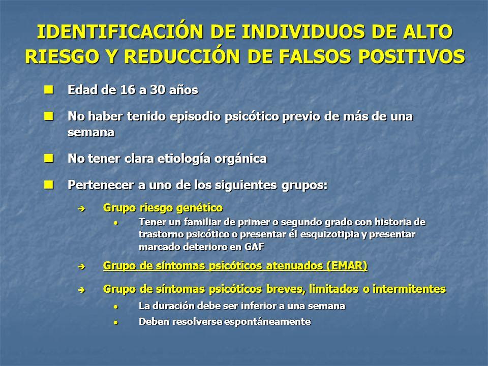 IDENTIFICACIÓN DE INDIVIDUOS DE ALTO RIESGO Y REDUCCIÓN DE FALSOS POSITIVOS