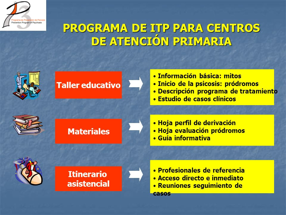 PROGRAMA DE ITP PARA CENTROS DE ATENCIÓN PRIMARIA