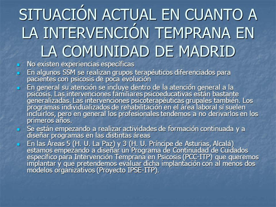 SITUACIÓN ACTUAL EN CUANTO A LA INTERVENCIÓN TEMPRANA EN LA COMUNIDAD DE MADRID