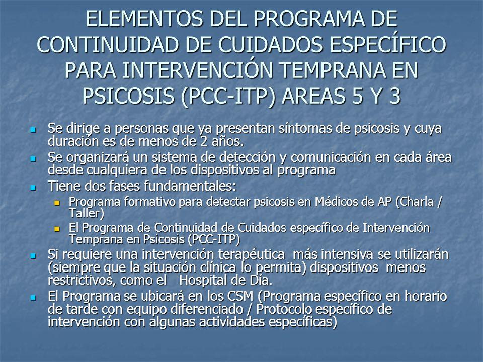 ELEMENTOS DEL PROGRAMA DE CONTINUIDAD DE CUIDADOS ESPECÍFICO PARA INTERVENCIÓN TEMPRANA EN PSICOSIS (PCC-ITP) AREAS 5 Y 3