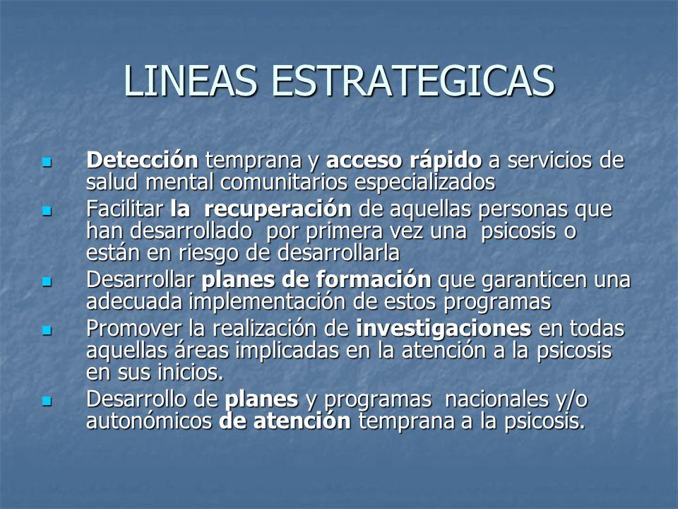 LINEAS ESTRATEGICAS Detección temprana y acceso rápido a servicios de salud mental comunitarios especializados.