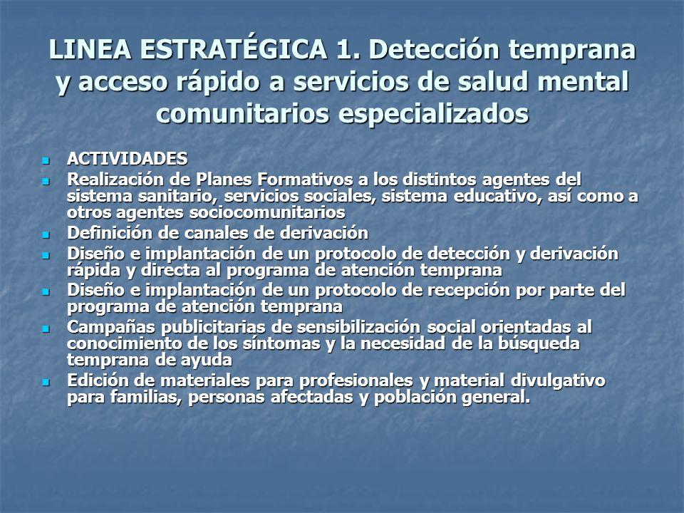 LINEA ESTRATÉGICA 1. Detección temprana y acceso rápido a servicios de salud mental comunitarios especializados