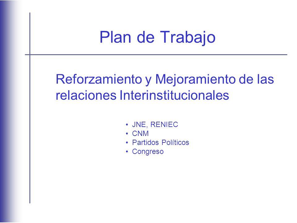 Plan de Trabajo Reforzamiento y Mejoramiento de las