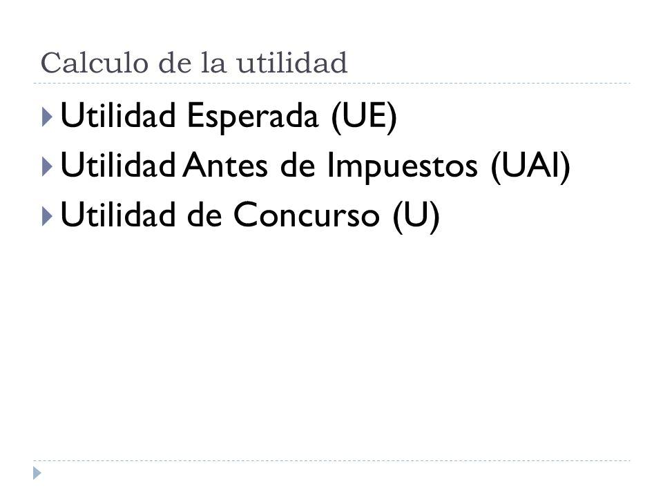 Utilidad Esperada (UE) Utilidad Antes de Impuestos (UAI)