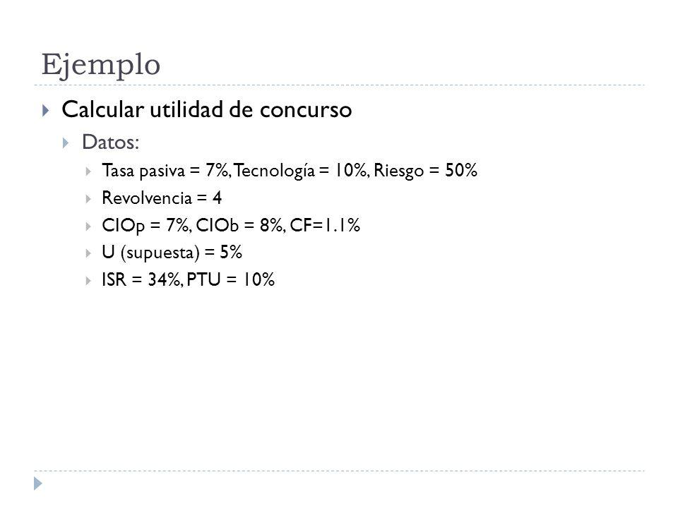 Ejemplo Calcular utilidad de concurso Datos: