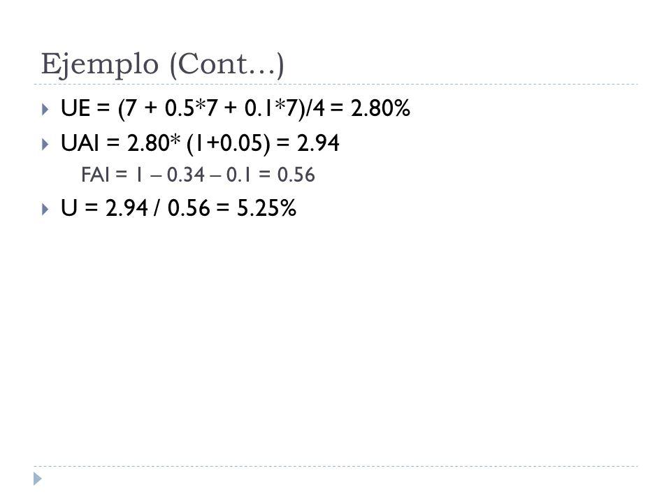Ejemplo (Cont...) UE = (7 + 0.5*7 + 0.1*7)/4 = 2.80%