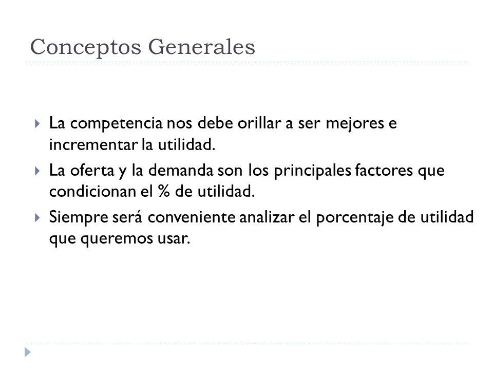 Conceptos Generales La competencia nos debe orillar a ser mejores e incrementar la utilidad.