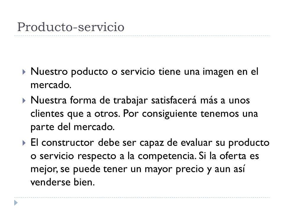 Producto-servicio Nuestro poducto o servicio tiene una imagen en el mercado.