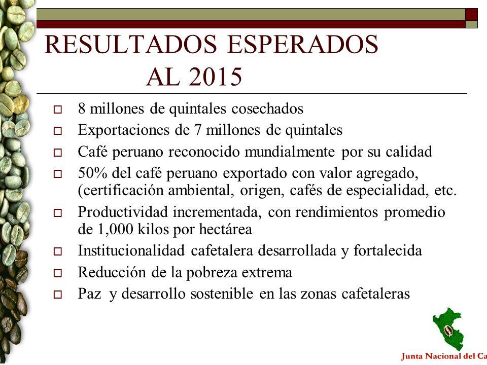 RESULTADOS ESPERADOS AL 2015