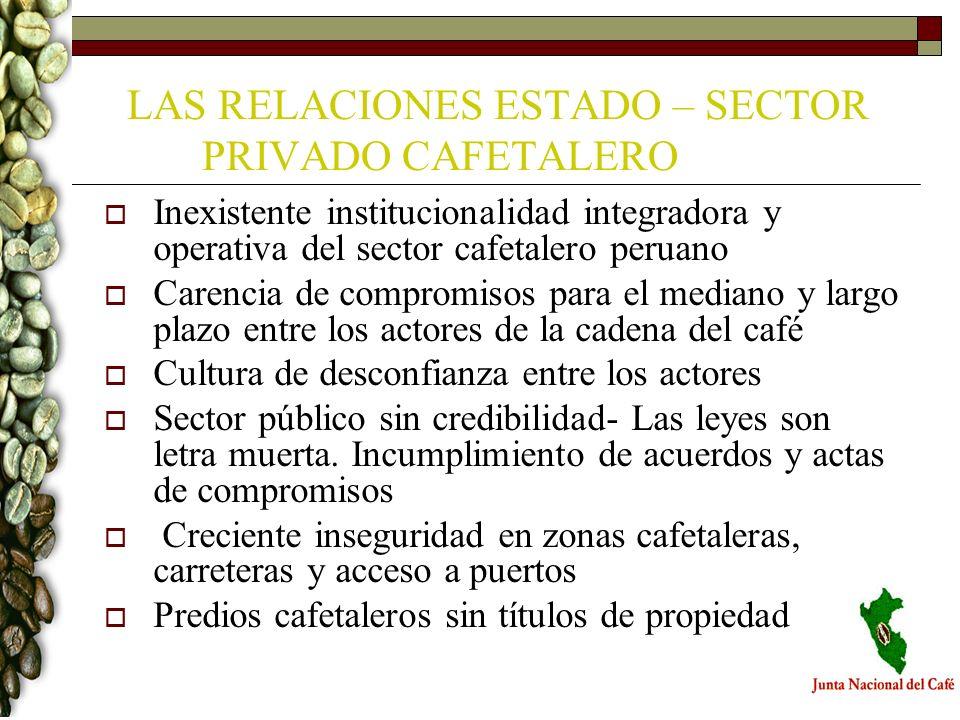 LAS RELACIONES ESTADO – SECTOR PRIVADO CAFETALERO
