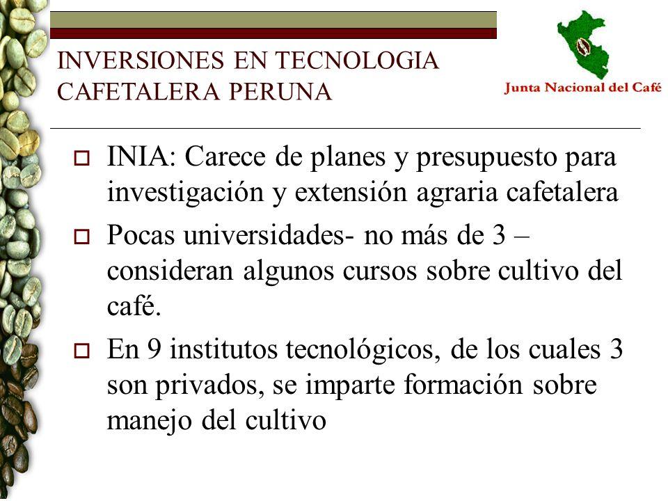 INVERSIONES EN TECNOLOGIA CAFETALERA PERUNA