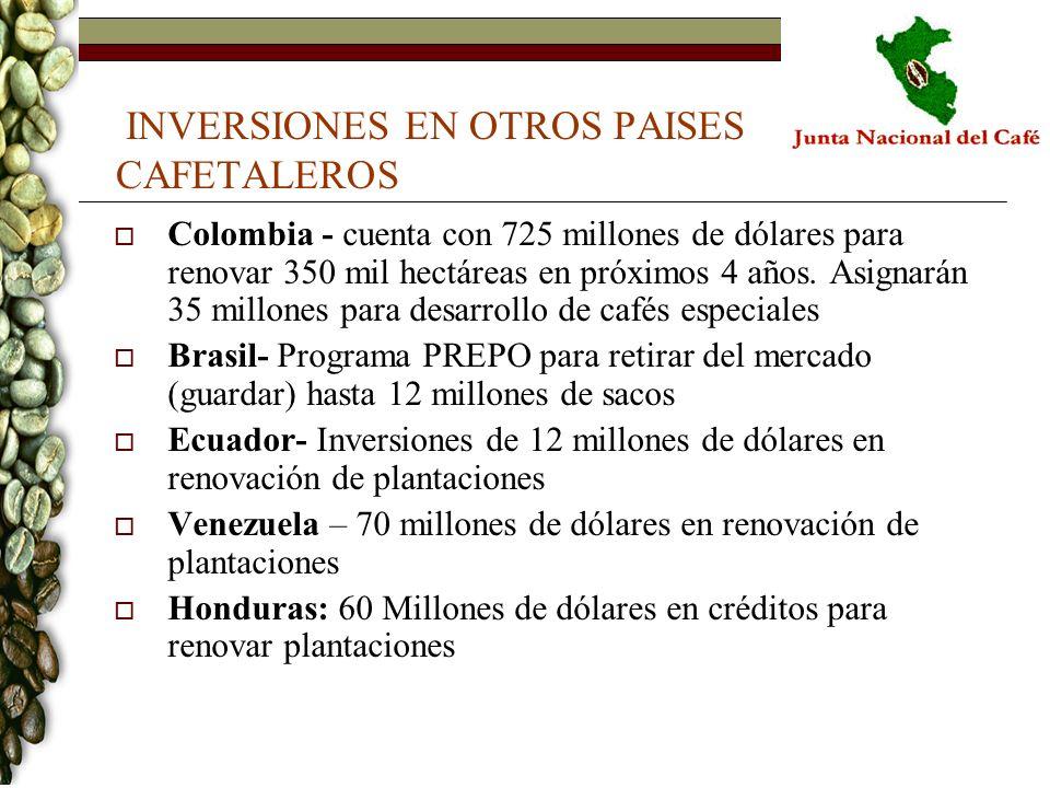 INVERSIONES EN OTROS PAISES CAFETALEROS