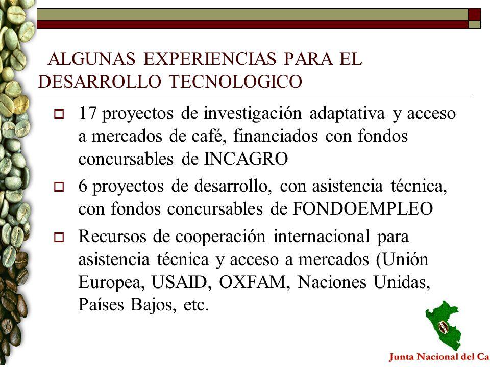 ALGUNAS EXPERIENCIAS PARA EL DESARROLLO TECNOLOGICO