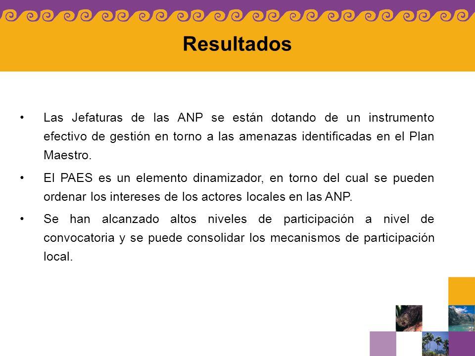 Resultados Las Jefaturas de las ANP se están dotando de un instrumento efectivo de gestión en torno a las amenazas identificadas en el Plan Maestro.