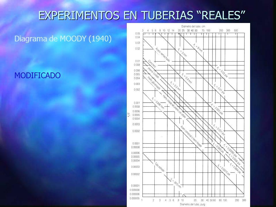 EXPERIMENTOS EN TUBERIAS REALES