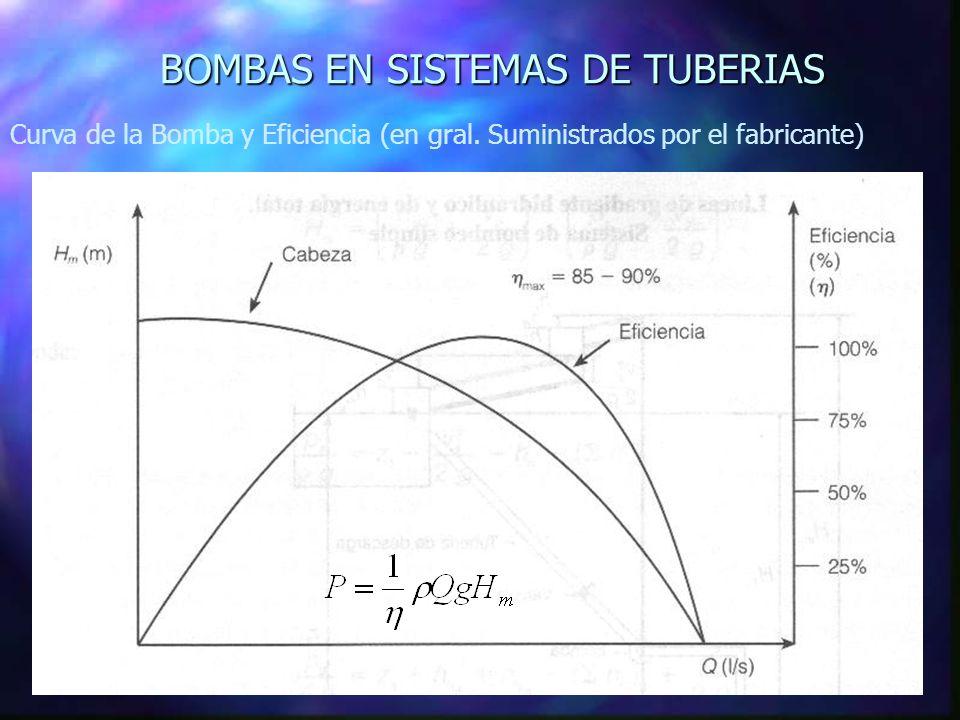 BOMBAS EN SISTEMAS DE TUBERIAS