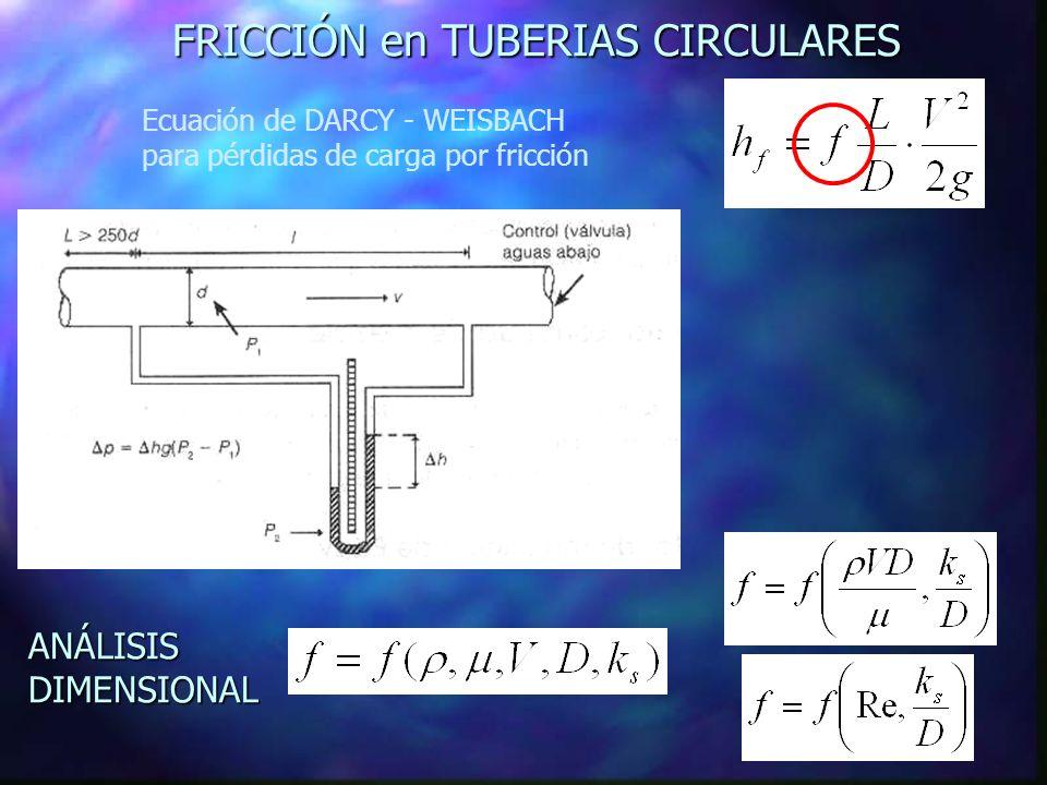 FRICCIÓN en TUBERIAS CIRCULARES