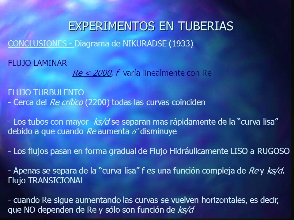 EXPERIMENTOS EN TUBERIAS