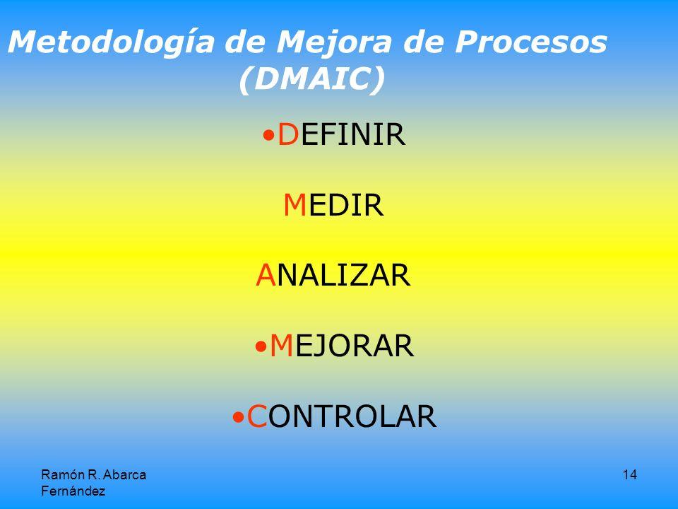 Metodología de Mejora de Procesos