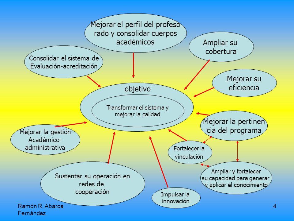 Mejorar el perfil del profeso rado y consolidar cuerpos académicos