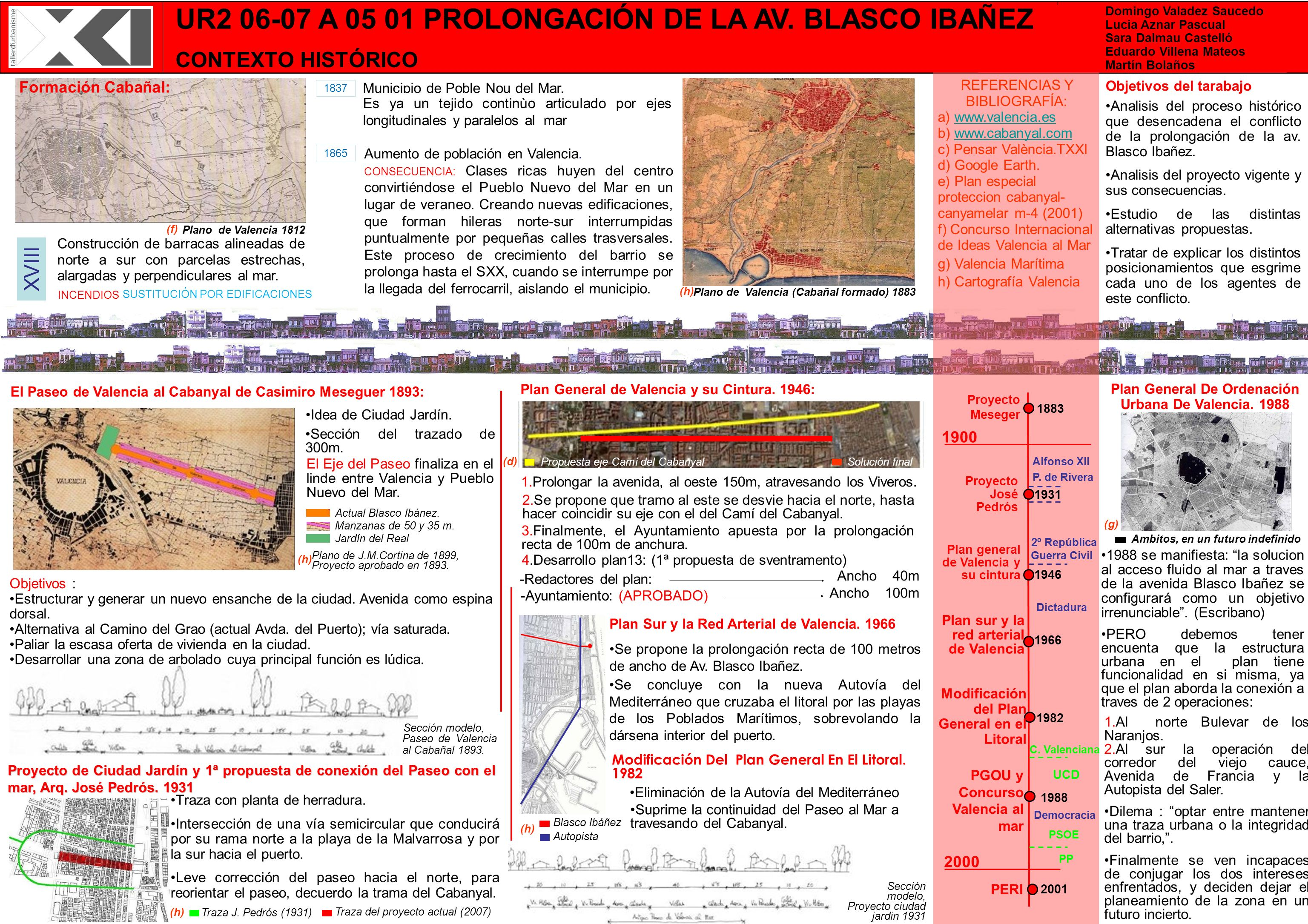 Referencias y bibliograf a ppt descargar - Autoescuela 2000 barrio del puerto ...