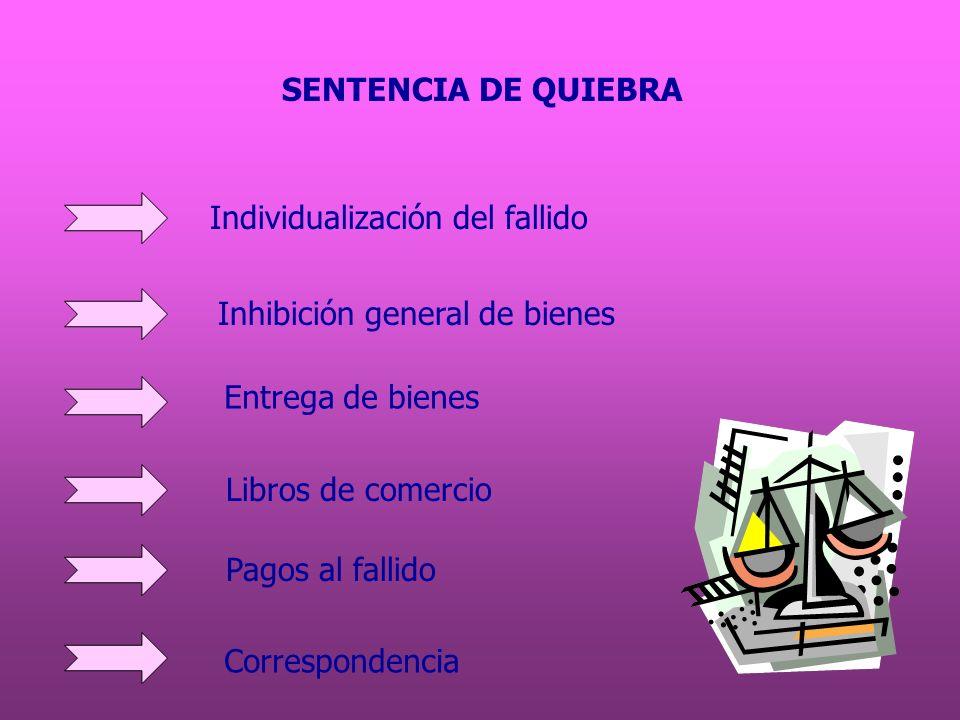 SENTENCIA DE QUIEBRA Individualización del fallido. Inhibición general de bienes. Entrega de bienes.