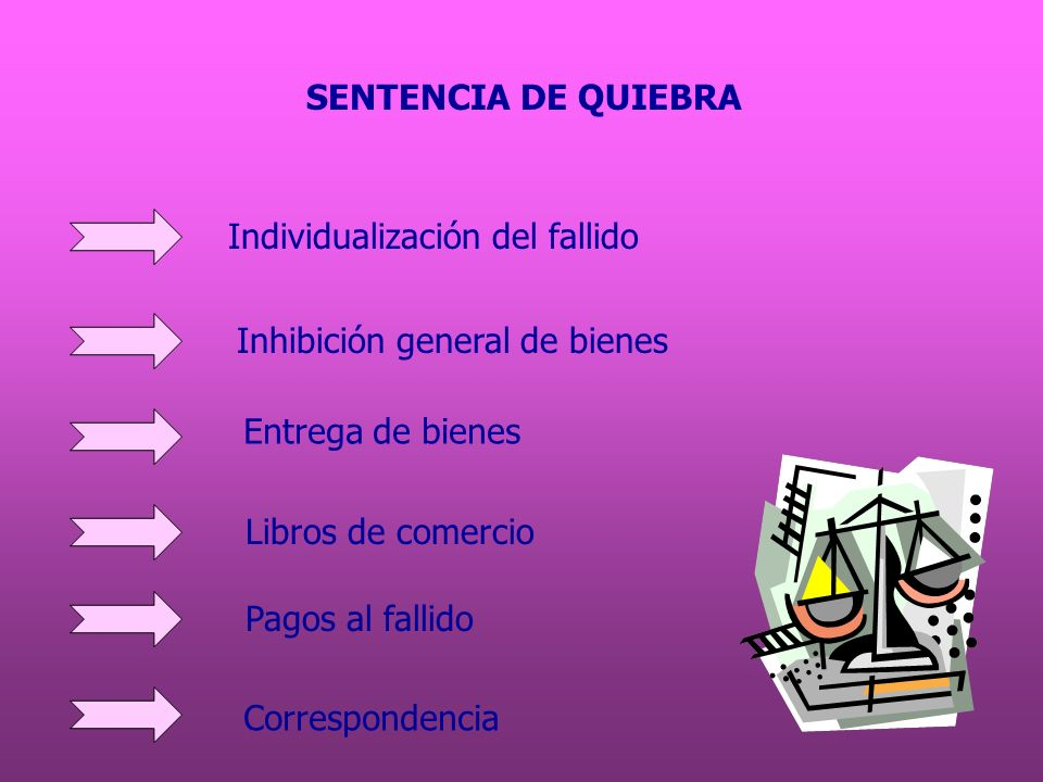 SENTENCIA DE QUIEBRAIndividualización del fallido. Inhibición general de bienes. Entrega de bienes.