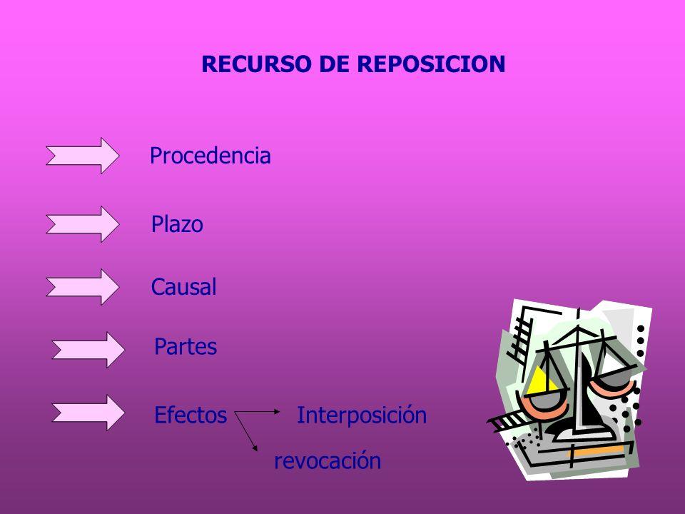 RECURSO DE REPOSICION Procedencia Plazo Causal Partes Efectos Interposición revocación