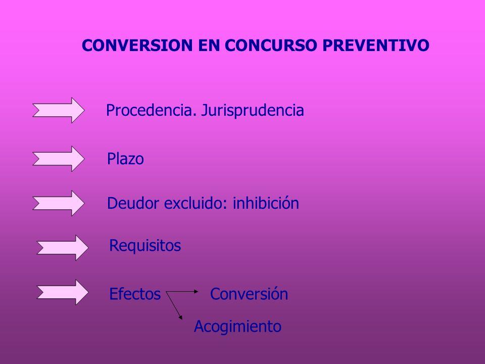 CONVERSION EN CONCURSO PREVENTIVO