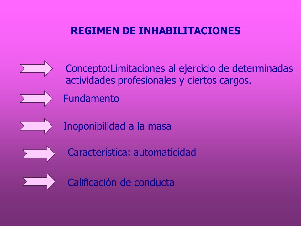 REGIMEN DE INHABILITACIONES