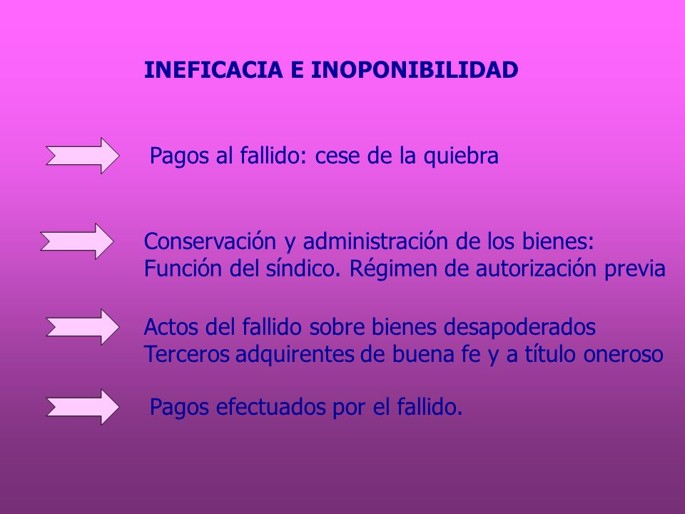 INEFICACIA E INOPONIBILIDAD