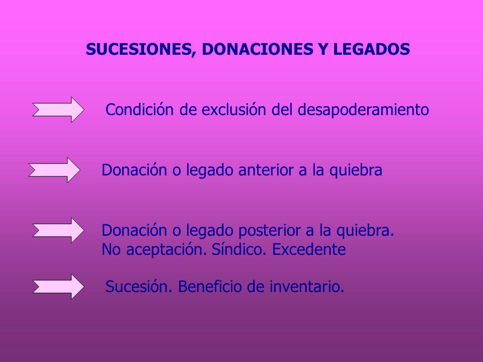 SUCESIONES, DONACIONES Y LEGADOS