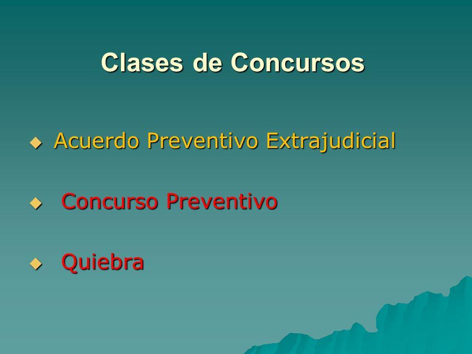 Clases de Concursos Acuerdo Preventivo Extrajudicial