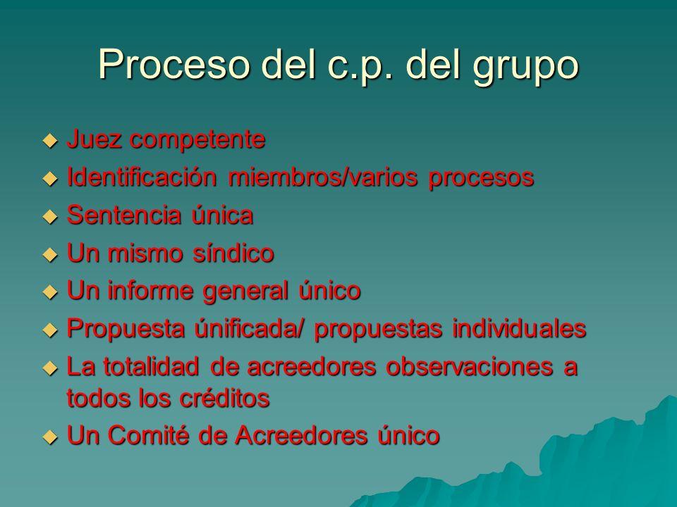 Proceso del c.p. del grupo