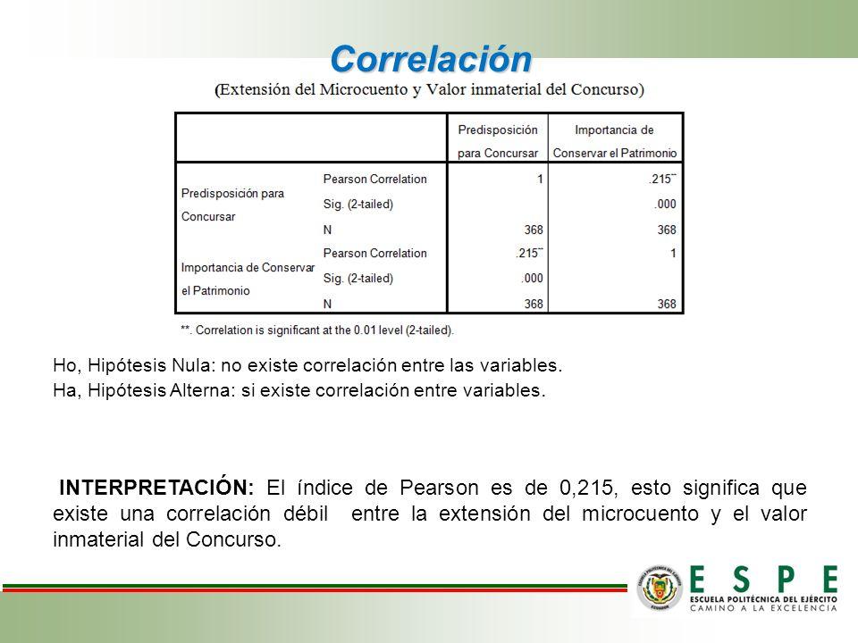 Correlación Ho, Hipótesis Nula: no existe correlación entre las variables. Ha, Hipótesis Alterna: si existe correlación entre variables.