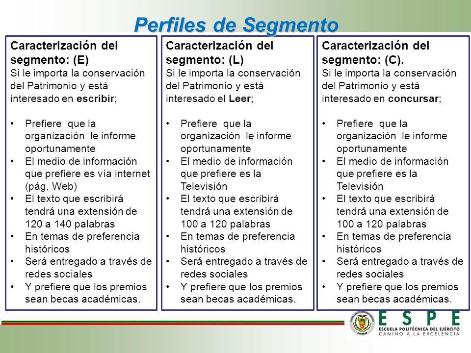 Perfiles de Segmento Caracterización del segmento: (E)