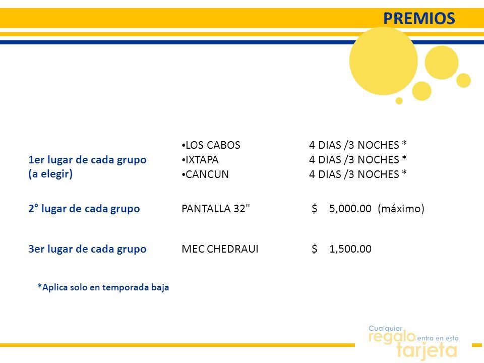 PREMIOS 1er lugar de cada grupo (a elegir) LOS CABOS