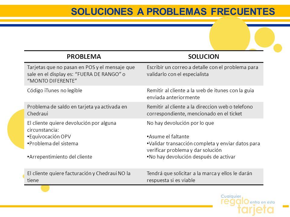 SOLUCIONES A PROBLEMAS FRECUENTES