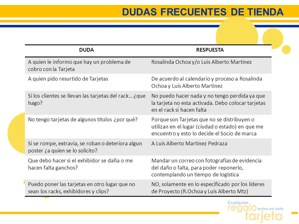 DUDAS FRECUENTES DE TIENDA