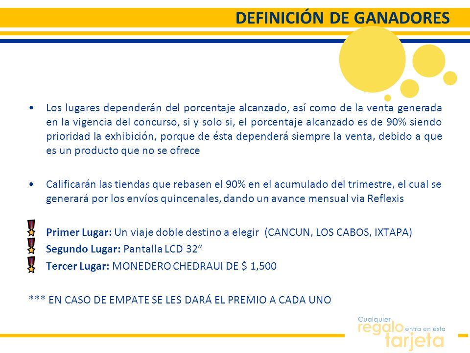 DEFINICIÓN DE GANADORES