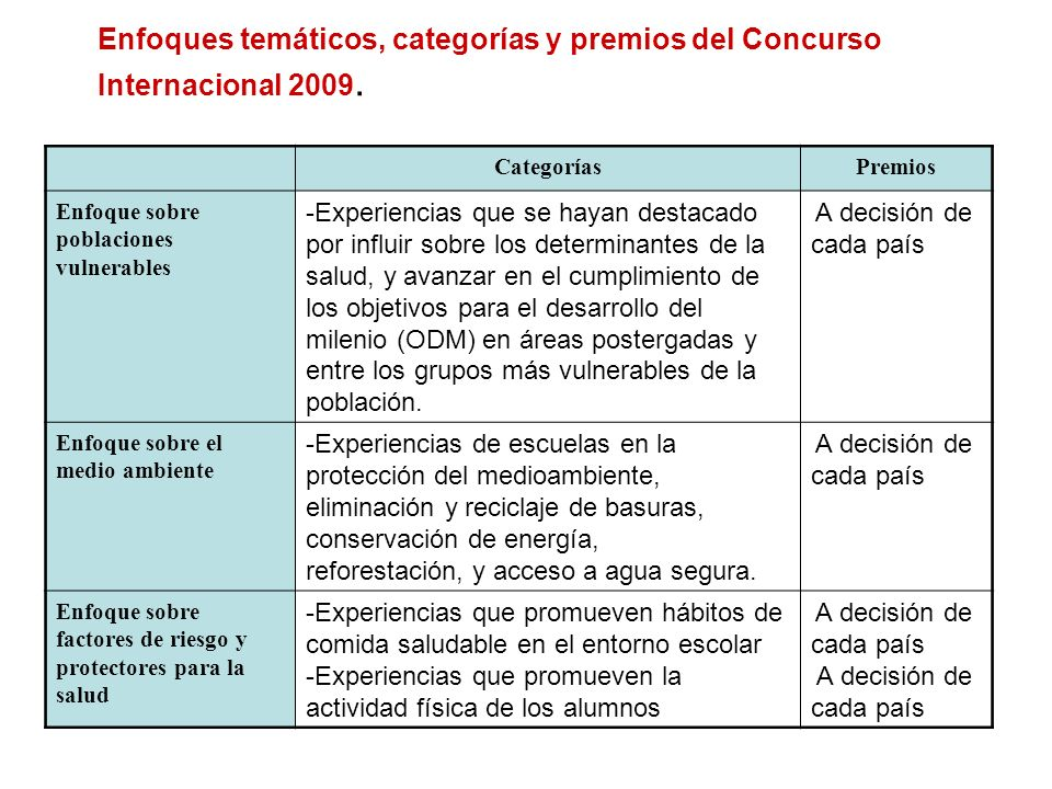 Enfoques temáticos, categorías y premios del Concurso Internacional 2009.