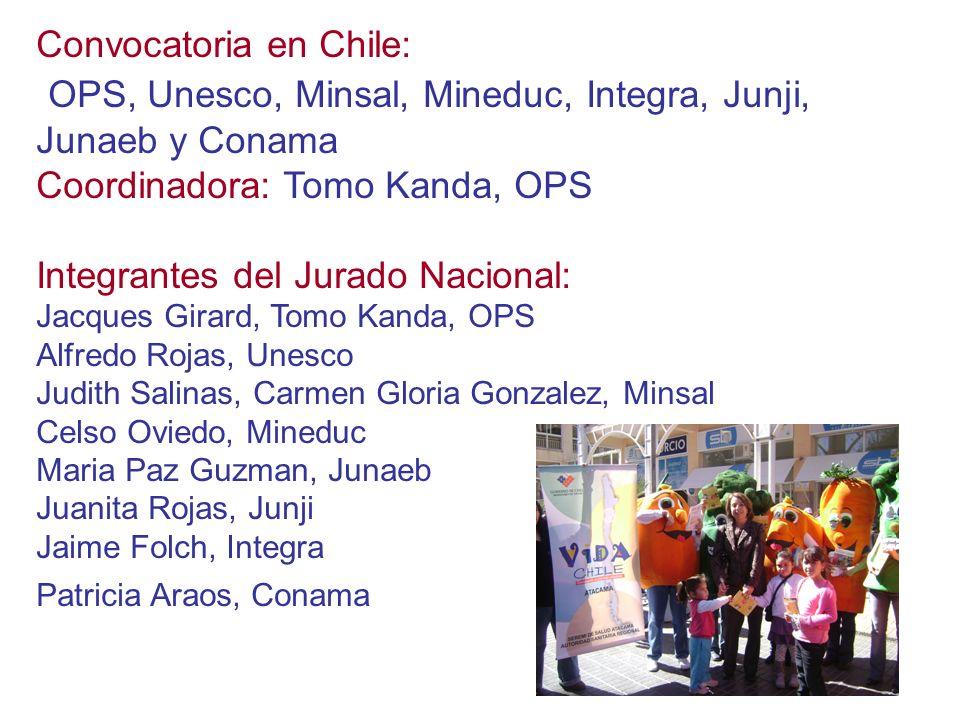 OPS, Unesco, Minsal, Mineduc, Integra, Junji, Junaeb y Conama