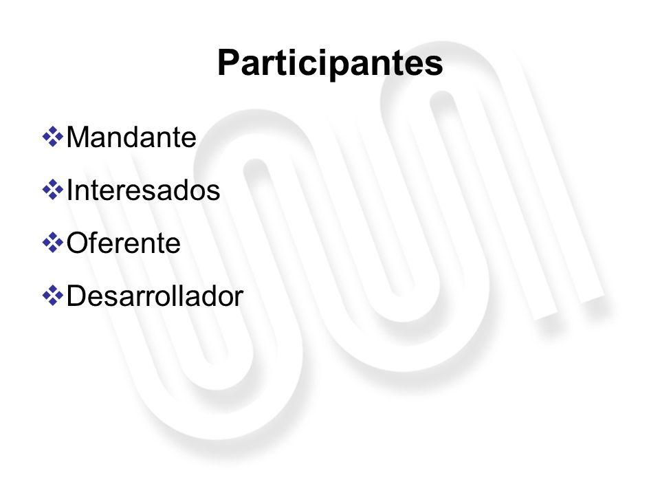 Participantes Mandante Interesados Oferente Desarrollador