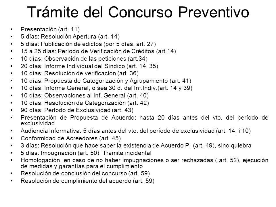 Trámite del Concurso Preventivo
